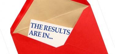 survey-results_Civitas Poll