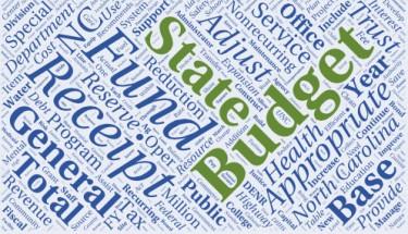 budget_cloud