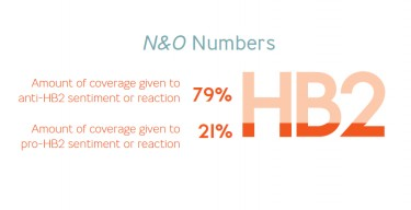 N&O Numbers
